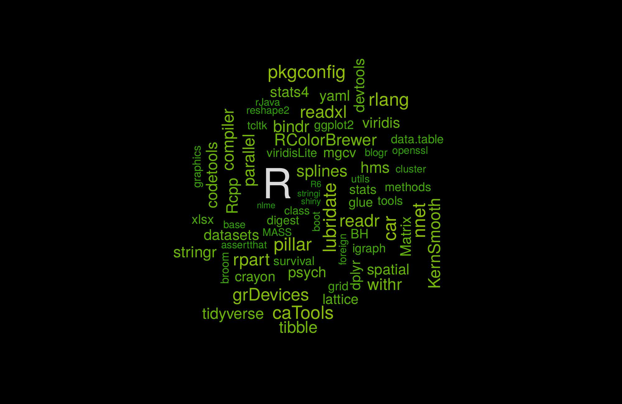 Statistiksoftware R